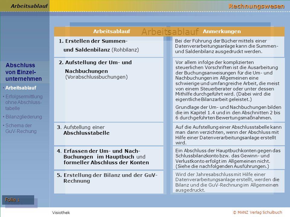 © MANZ Verlag Schulbuch Rechnungswesen Visiothek Folie 1 Arbeitsablauf Wird der Jahresabschluss mit Hilfe einer Datenverarbeitungsanlage erstellt, werden die Bilanz und die GuV-Rechnung im Allgemeinen ausgedruckt.