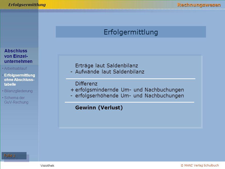 © MANZ Verlag Schulbuch Rechnungswesen Visiothek Folie 3 Erfolgsermittlung Bilanzgliederung Aktiva Bilanz der Fa....