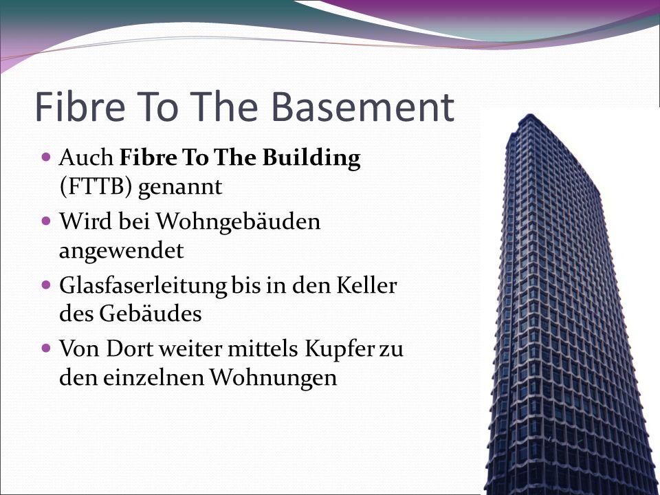 Fibre To The Basement Auch Fibre To The Building (FTTB) genannt Wird bei Wohngebäuden angewendet Glasfaserleitung bis in den Keller des Gebäudes Von Dort weiter mittels Kupfer zu den einzelnen Wohnungen