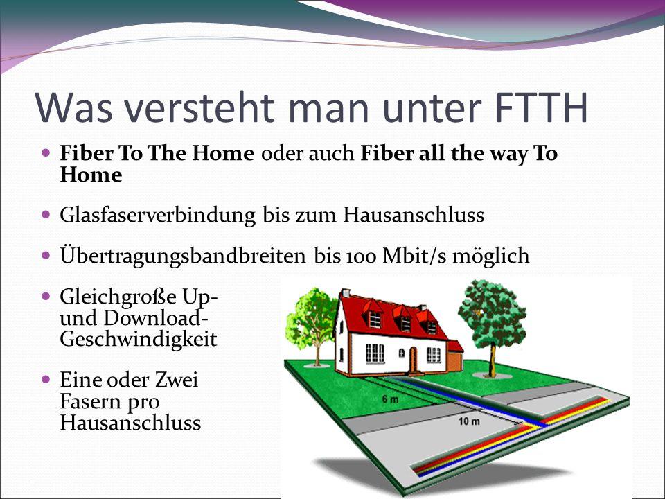 Was versteht man unter FTTH Fiber To The Home oder auch Fiber all the way To Home Glasfaserverbindung bis zum Hausanschluss Übertragungsbandbreiten bis 100 Mbit/s möglich Gleichgroße Up- und Download- Geschwindigkeit Eine oder Zwei Fasern pro Hausanschluss