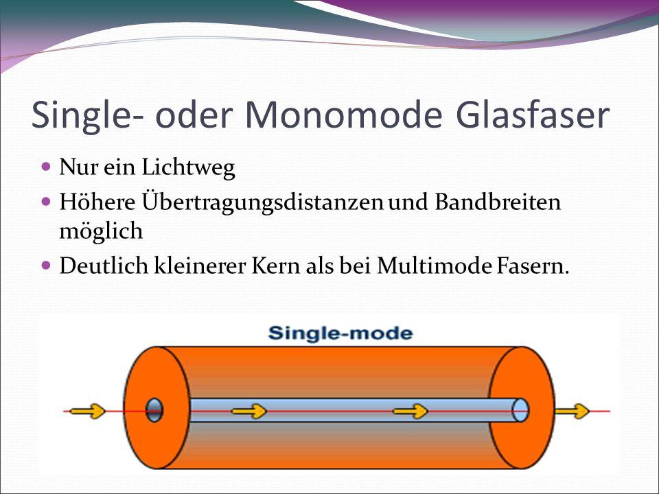 Single- oder Monomode Glasfaser Nur ein Lichtweg Höhere Übertragungsdistanzen und Bandbreiten möglich Deutlich kleinerer Kern als bei Multimode Fasern.