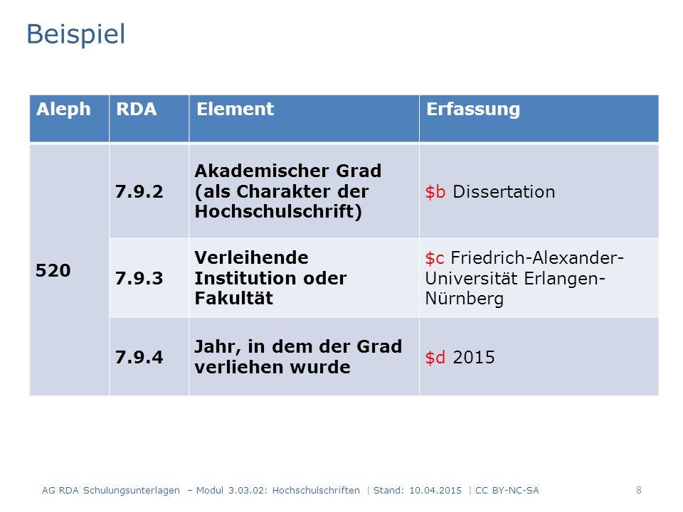 8 AlephRDAElementErfassung 520 7.9.2 Akademischer Grad (als Charakter der Hochschulschrift) $b Dissertation 7.9.3 Verleihende Institution oder Fakultät $c Friedrich-Alexander- Universität Erlangen- Nürnberg 7.9.4 Jahr, in dem der Grad verliehen wurde $d 2015 Beispiel AG RDA Schulungsunterlagen – Modul 3.03.02: Hochschulschriften | Stand: 10.04.2015 | CC BY-NC-SA