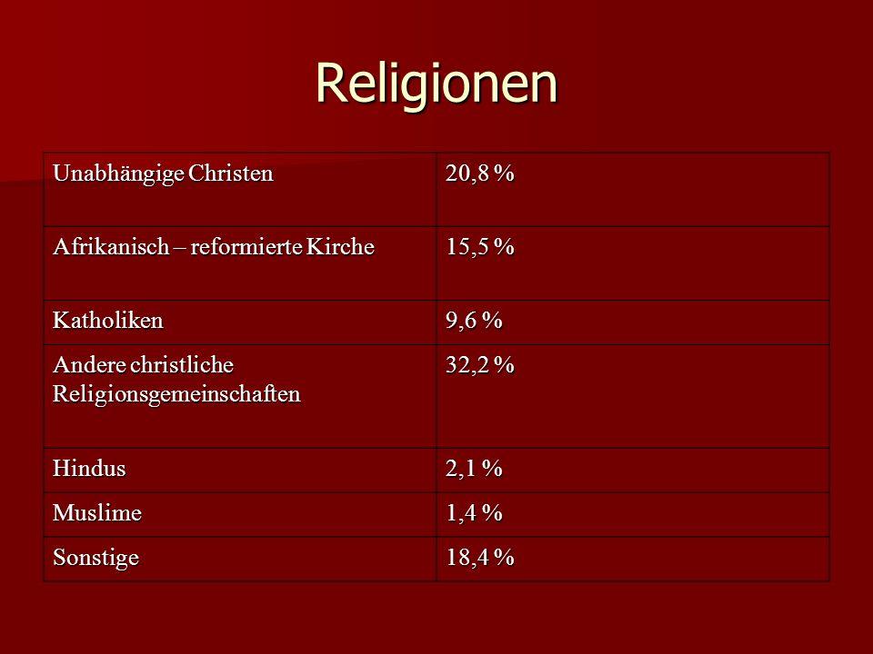 Religionen Unabhängige Christen 20,8 % Afrikanisch – reformierte Kirche 15,5 % Katholiken 9,6 % Andere christliche Religionsgemeinschaften 32,2 % Hind