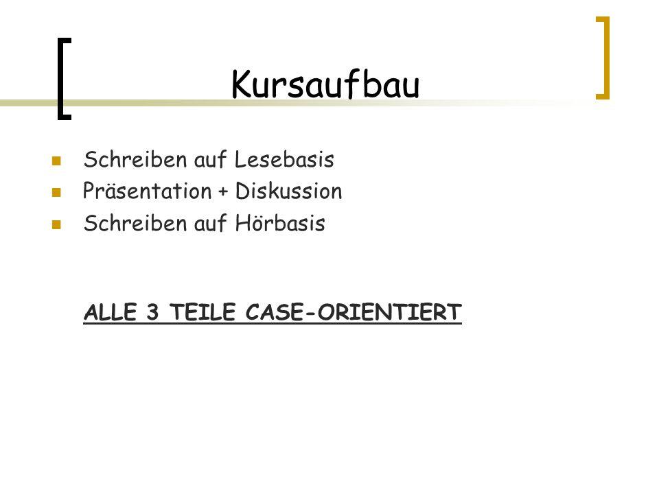 Kursaufbau Schreiben auf Lesebasis Präsentation + Diskussion Schreiben auf Hörbasis ALLE 3 TEILE CASE-ORIENTIERT