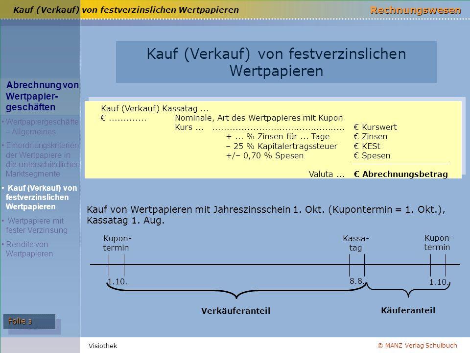 © MANZ Verlag Schulbuch Rechnungswesen Folie 3 Visiothek Kauf (Verkauf) von festverzinslichen Wertpapieren Kauf (Verkauf) Kassatag... €.............No