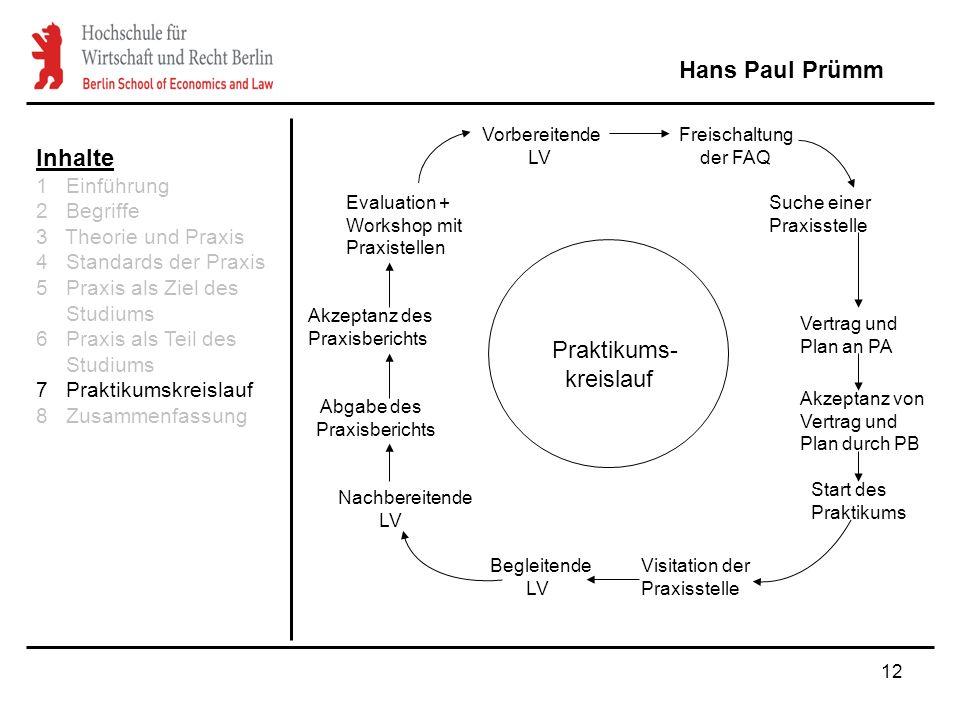 12 Hans Paul Prümm Praktikums- kreislauf Vorbereitende LV Evaluation + Workshop mit Praxistellen Akzeptanz des Praxisberichts Abgabe des Praxisbericht