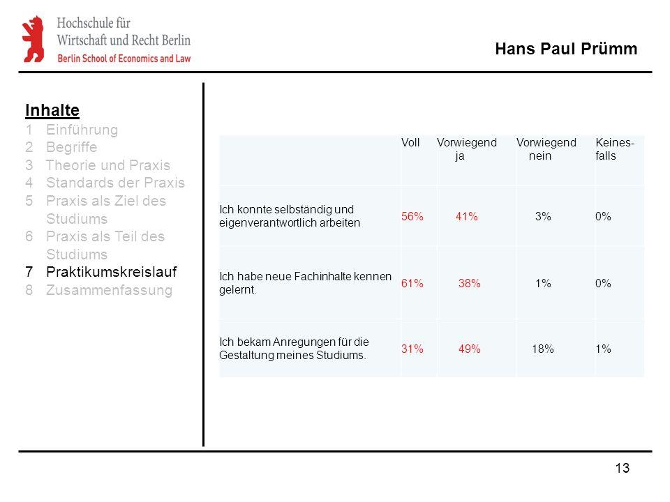 13 Hans Paul Prümm VollVorwiegend ja Vorwiegend nein Keines- falls Ich konnte selbständig und eigenverantwortlich arbeiten 56% 41% 3%0% Ich habe neue