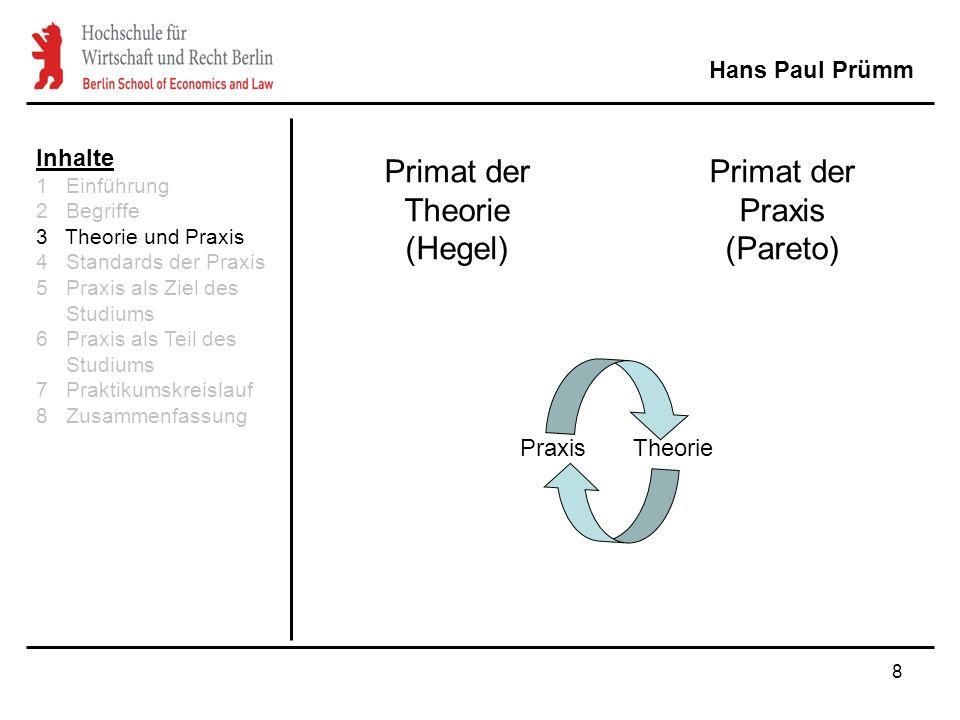 8 Primat der Theorie (Hegel) Hans Paul Prümm Primat der Praxis (Pareto) PraxisTheorie Inhalte 1 Einführung 2 Begriffe 3 Theorie und Praxis 4 Standards