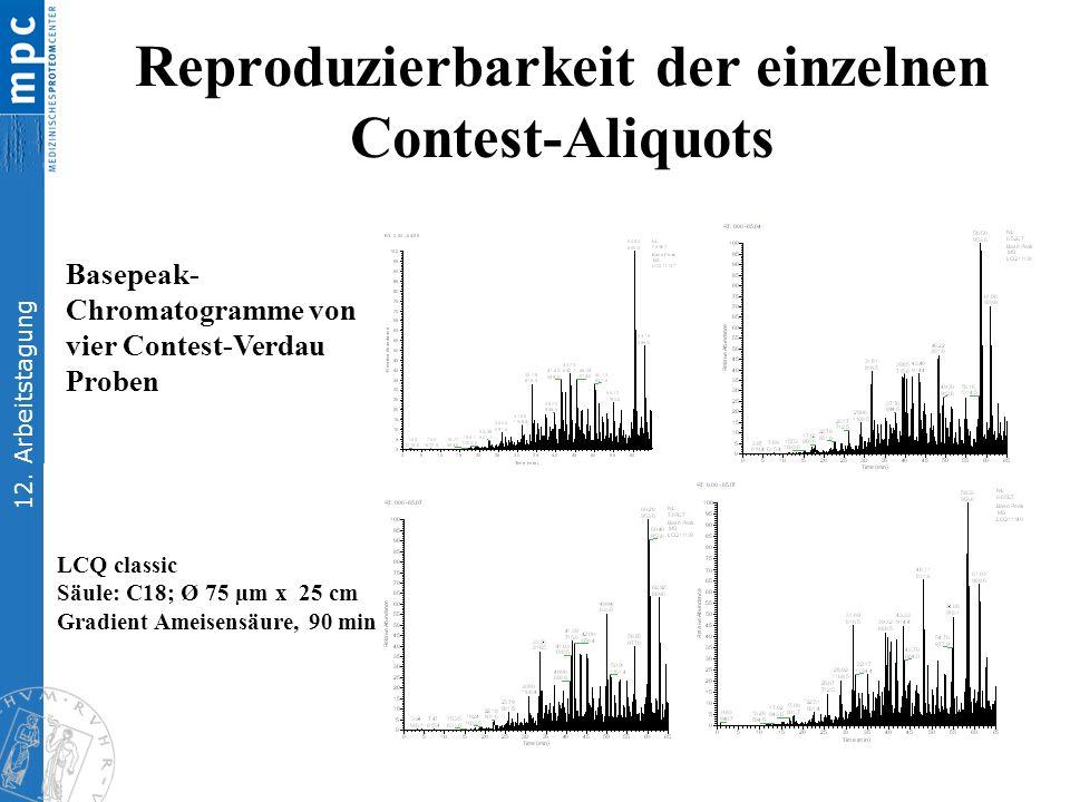 12. Arbeitstagung Reproduzierbarkeit der einzelnen Contest-Aliquots Basepeak- Chromatogramme von vier Contest-Verdau Proben LCQ classic Säule: C18; Ø