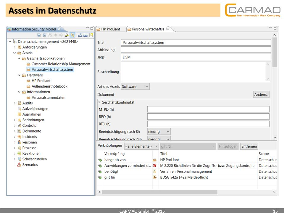 Assets im Datenschutz CARMAO GmbH © 201515