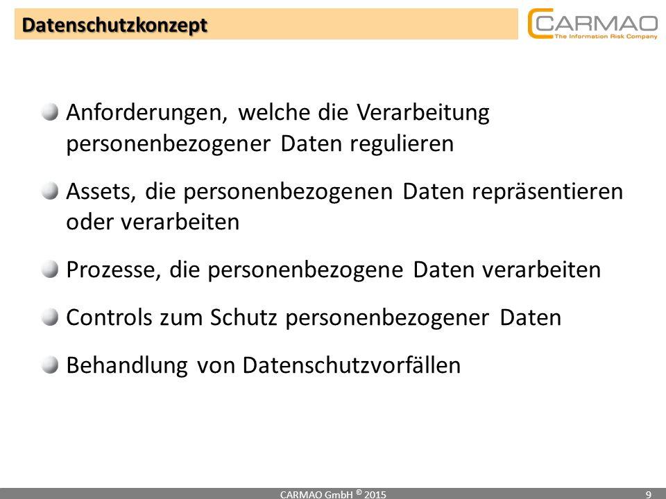 Datenschutzkonzept CARMAO GmbH © 20159 Anforderungen, welche die Verarbeitung personenbezogener Daten regulieren Assets, die personenbezogenen Daten r