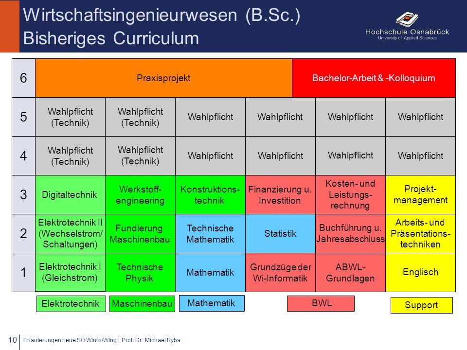 Wirtschaftsingenieurwesen (B.Sc.) Bisheriges Curriculum Erläuterungen neue SO WInfo/WIng | Prof. Dr. Michael Ryba 10 ABWL- Grundlagen Buchführung u. J