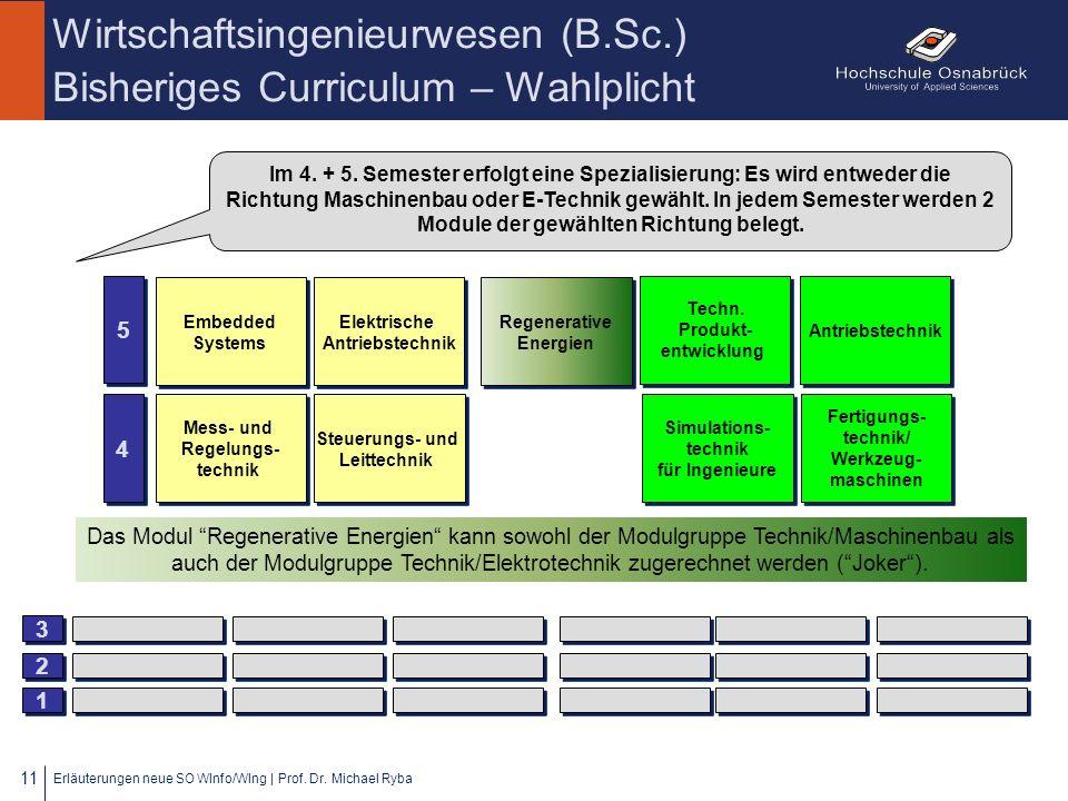 Wirtschaftsingenieurwesen (B.Sc.) Bisheriges Curriculum – Wahlplicht Erläuterungen neue SO WInfo/WIng | Prof. Dr. Michael Ryba 11 4 4 5 5 1 1 2 2 Steu