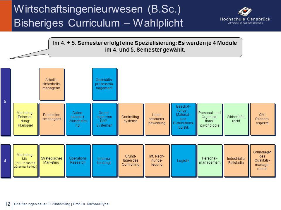 Wirtschaftsingenieurwesen (B.Sc.) Bisheriges Curriculum – Wahlplicht Erläuterungen neue SO WInfo/WIng | Prof. Dr. Michael Ryba 12 4 4 5 5 Personal- un