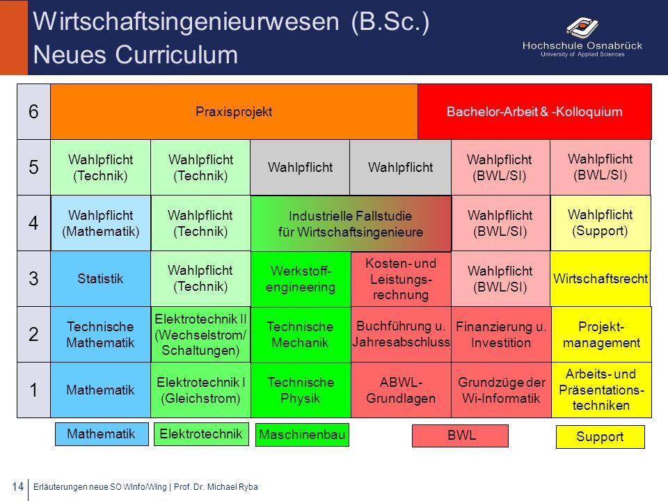 Wirtschaftsingenieurwesen (B.Sc.) Neues Curriculum Erläuterungen neue SO WInfo/WIng | Prof. Dr. Michael Ryba 14 Wahlpflicht (BWL/SI) Wahlpflicht (Tech