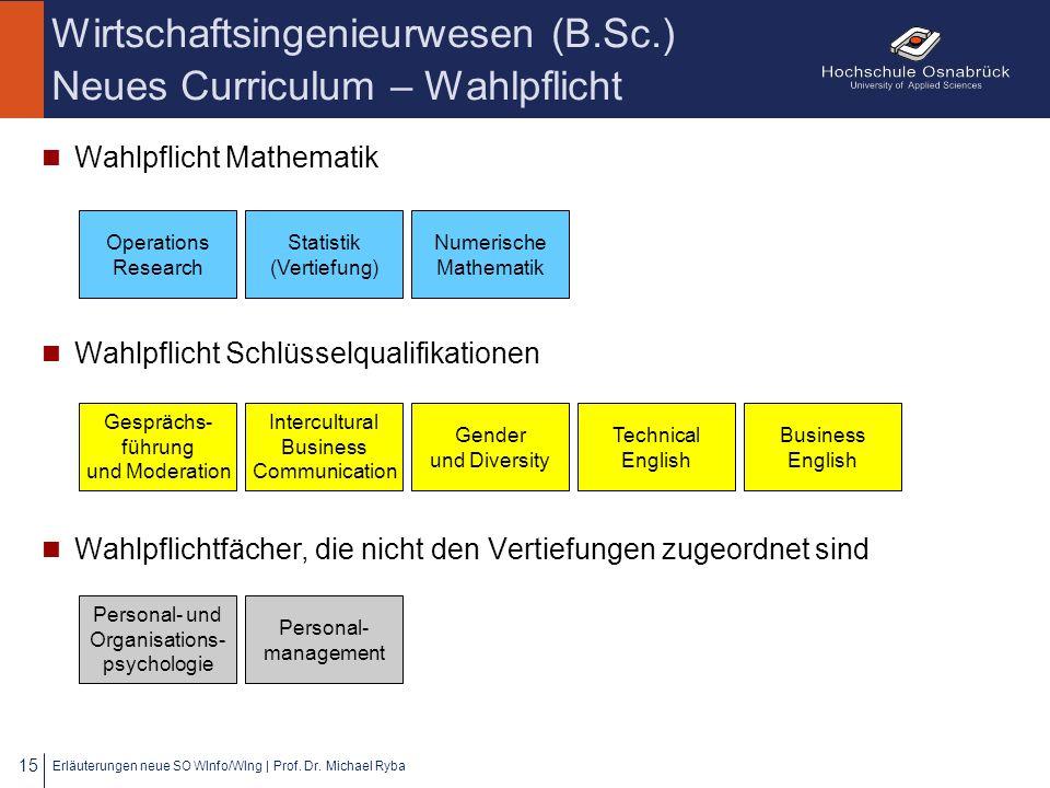 Wirtschaftsingenieurwesen (B.Sc.) Neues Curriculum – Wahlpflicht Wahlpflicht Mathematik Wahlpflicht Schlüsselqualifikationen Wahlpflichtfächer, die ni