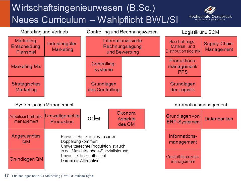 Wirtschaftsingenieurwesen (B.Sc.) Neues Curriculum – Wahlpflicht BWL/SI Erläuterungen neue SO WInfo/WIng | Prof. Dr. Michael Ryba 17 Marketing- Entsch