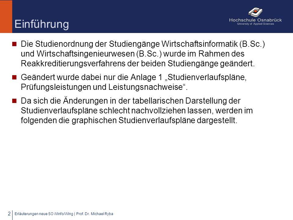 Wirtschaftsinformatik (B.Sc.) Bisheriges Curriculum Erläuterungen neue SO WInfo/WIng   Prof.