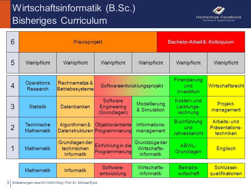 Wirtschaftsinformatik (B.Sc.) Bisheriges Curriculum Erläuterungen neue SO WInfo/WIng | Prof. Dr. Michael Ryba 3 5 CP Mathematik Schlüssel- qualifikati