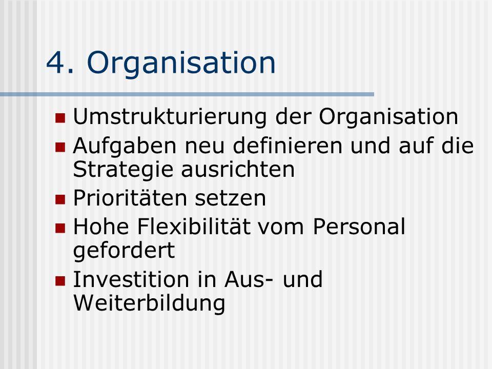 4. Organisation Umstrukturierung der Organisation Aufgaben neu definieren und auf die Strategie ausrichten Prioritäten setzen Hohe Flexibilität vom Pe