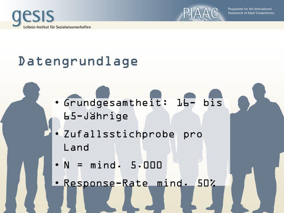 Datengrundlage Grundgesamtheit: 16- bis 65-Jährige Zufallsstichprobe pro Land N = mind. 5.000 Response-Rate mind. 50%