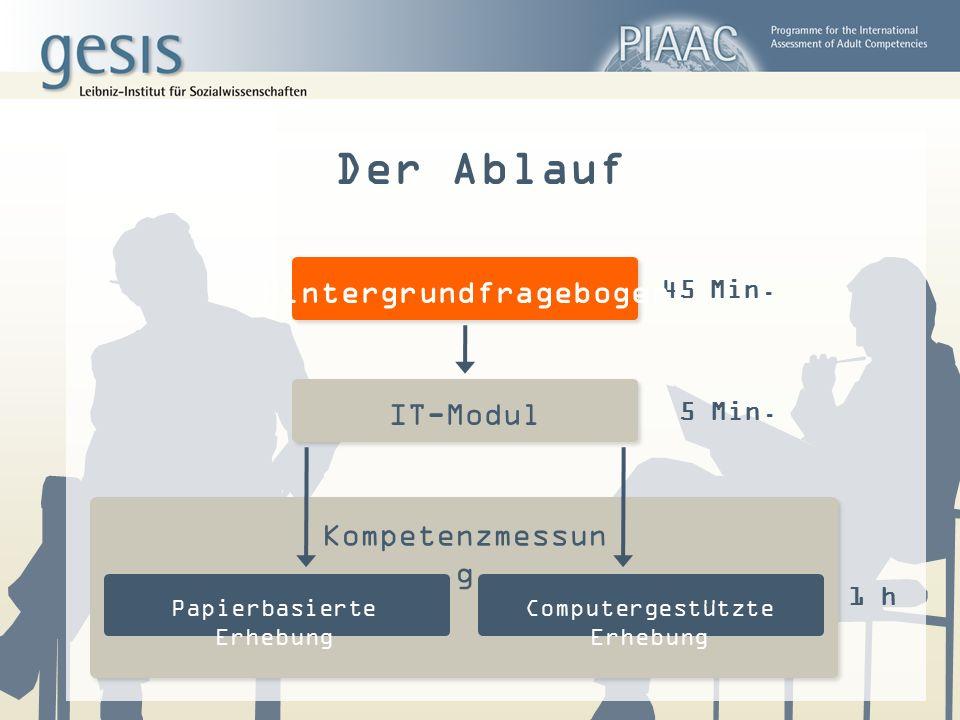 45 Min. 5 Min. Hintergrundfragebogen IT-Modul Papierbasierte Erhebung Computergestützte Erhebung Kompetenzmessun g 1 h Der Ablauf
