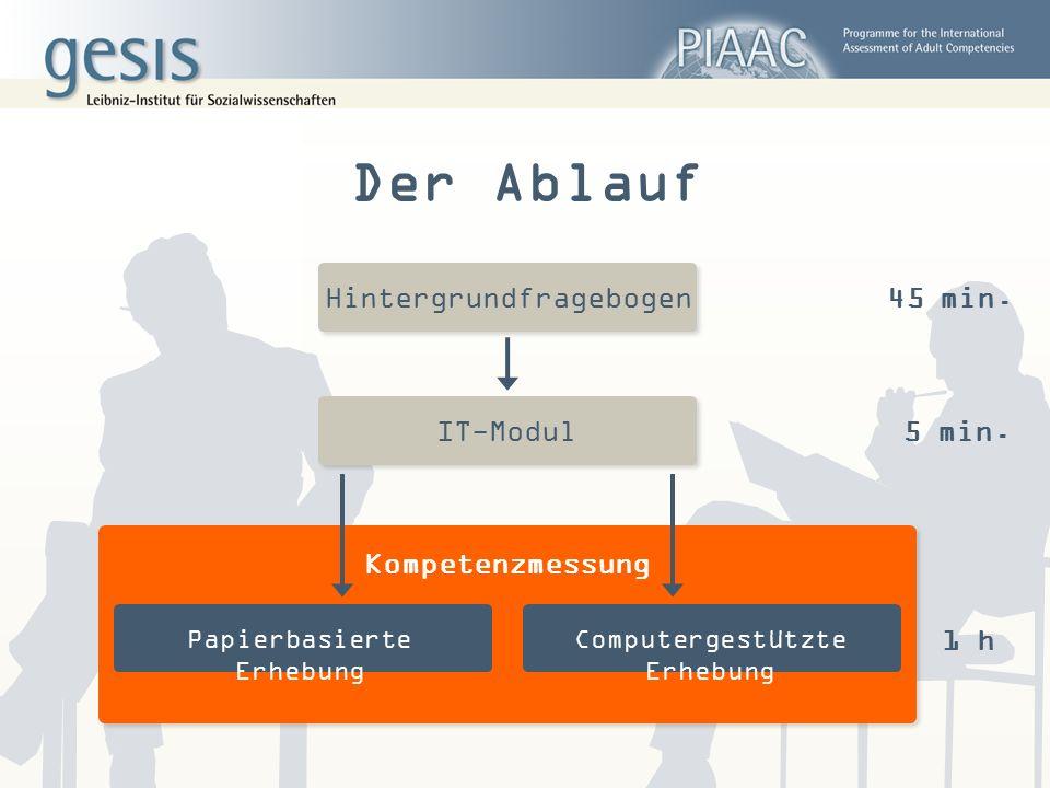 45 min. 5 min. Der Ablauf Hintergrundfragebogen IT-Modul Papierbasierte Erhebung Computergestützte Erhebung Kompetenzmessung 1 h