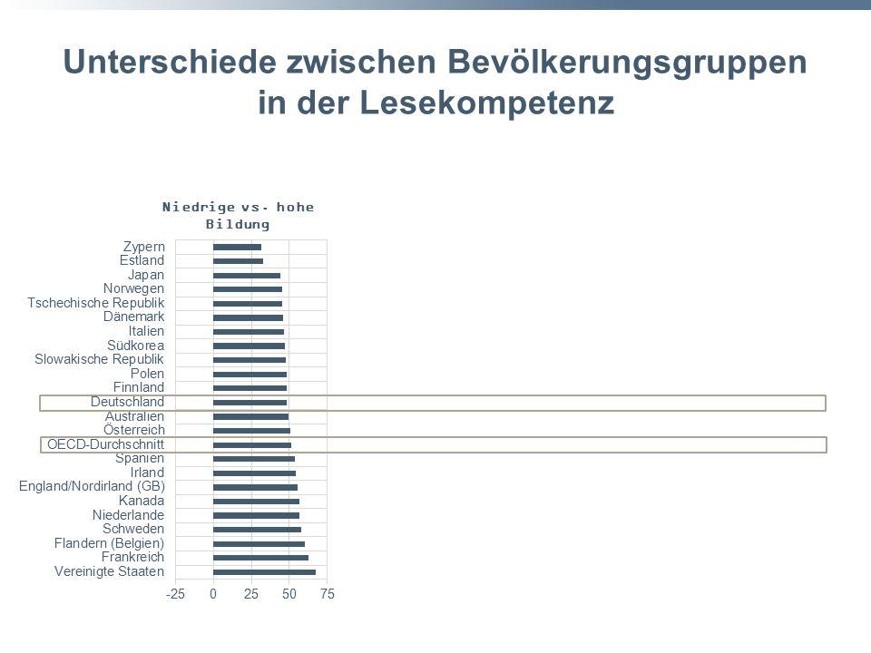 Unterschiede zwischen Bevölkerungsgruppen in der Lesekompetenz Niedrige vs. hohe Bildung