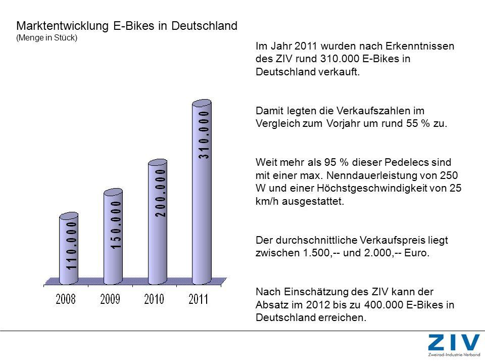 Marktentwicklung E-Bikes in Deutschland (Menge in Stück) Im Jahr 2011 wurden nach Erkenntnissen des ZIV rund 310.000 E-Bikes in Deutschland verkauft.