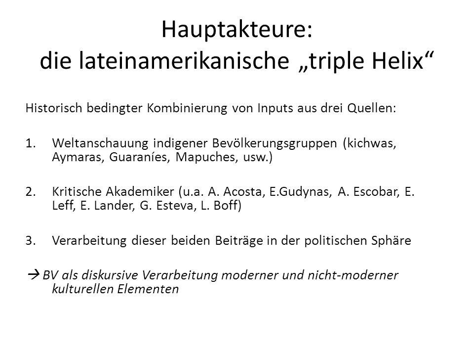 """Hauptakteure: die lateinamerikanische """"triple Helix"""" Historisch bedingter Kombinierung von Inputs aus drei Quellen: 1.Weltanschauung indigener Bevölke"""
