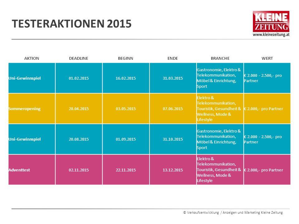 © Verkaufsentwicklung / Anzeigen und Marketing Kleine Zeitung AKTIONDEADLINEBEGINNENDEBRANCHEWERT Uni-Gewinnspiel01.02.201516.02.201531.03.2015 Gastronomie, Elektro & Telekommunikation, Möbel & Einrichtung, Sport € 2.000 - 2.500,- pro Partner Sommeropening20.04.201503.05.201507.06.2015 Elektro & Telekommunikation, Touristik, Gesundheit & Wellness, Mode & Lifestyle € 2.000,- pro Partner Uni-Gewinnspiel20.08.201501.09.201531.10.2015 Gastronomie, Elektro & Telekommunikation, Möbel & Einrichtung, Sport € 2.000 - 2.500,- pro Partner Adventtest02.11.201522.11.201513.12.2015 Elektro & Telekommunikation, Touristik, Gesundheit & Wellness, Mode & Lifestyle € 2.000,- pro Partner TESTERAKTIONEN 2015