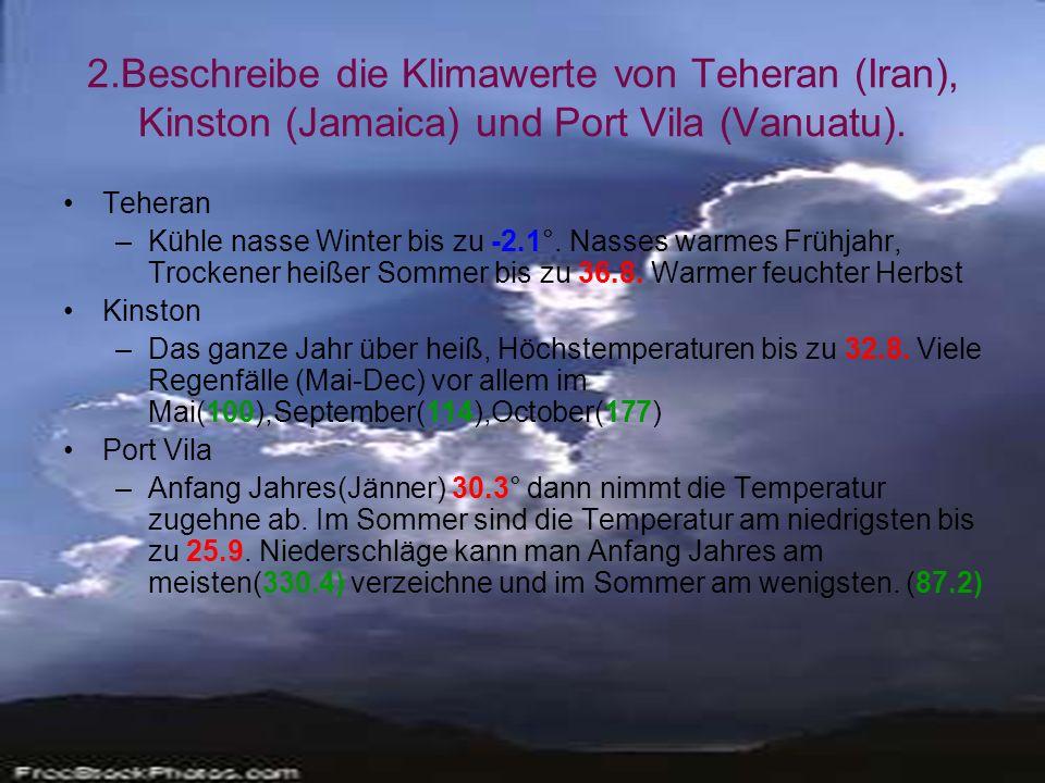 2.Beschreibe die Klimawerte von Teheran (Iran), Kinston (Jamaica) und Port Vila (Vanuatu). Teheran –Kühle nasse Winter bis zu -2.1°. Nasses warmes Frü