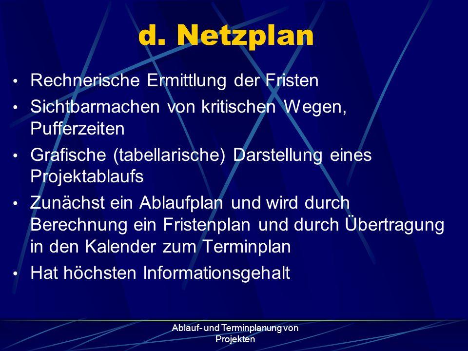 Ablauf- und Terminplanung von Projekten d. Netzplan Rechnerische Ermittlung der Fristen Sichtbarmachen von kritischen Wegen, Pufferzeiten Grafische (t