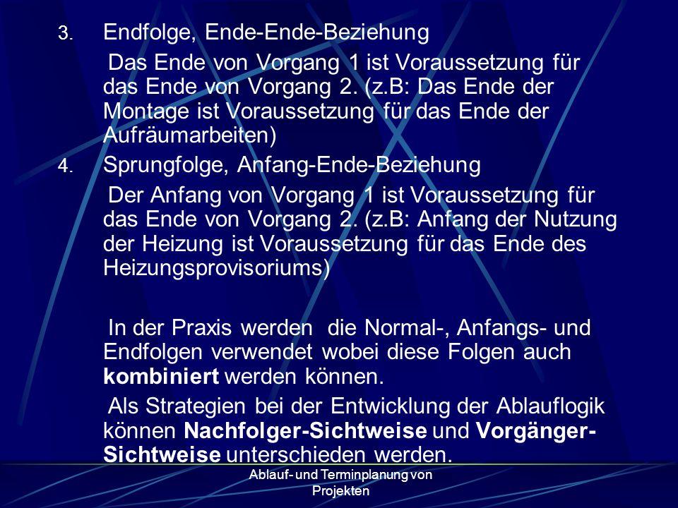 Ablauf- und Terminplanung von Projekten 3. Endfolge, Ende-Ende-Beziehung Das Ende von Vorgang 1 ist Voraussetzung für das Ende von Vorgang 2. (z.B: Da