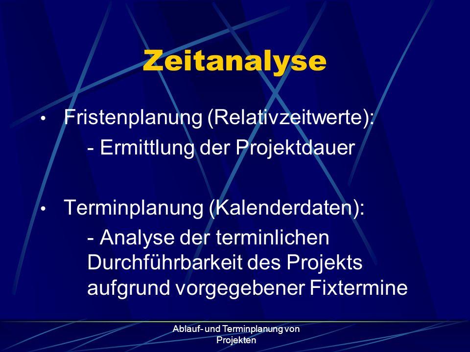 Ablauf- und Terminplanung von Projekten Zeitanalyse Fristenplanung (Relativzeitwerte): - Ermittlung der Projektdauer Terminplanung (Kalenderdaten): -