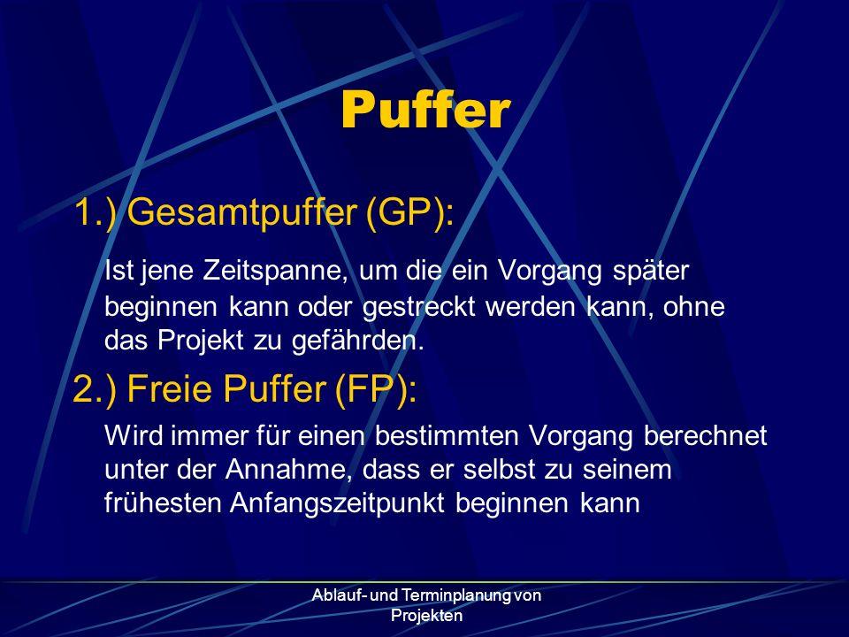 Ablauf- und Terminplanung von Projekten Puffer 1.) Gesamtpuffer (GP): Ist jene Zeitspanne, um die ein Vorgang später beginnen kann oder gestreckt werd