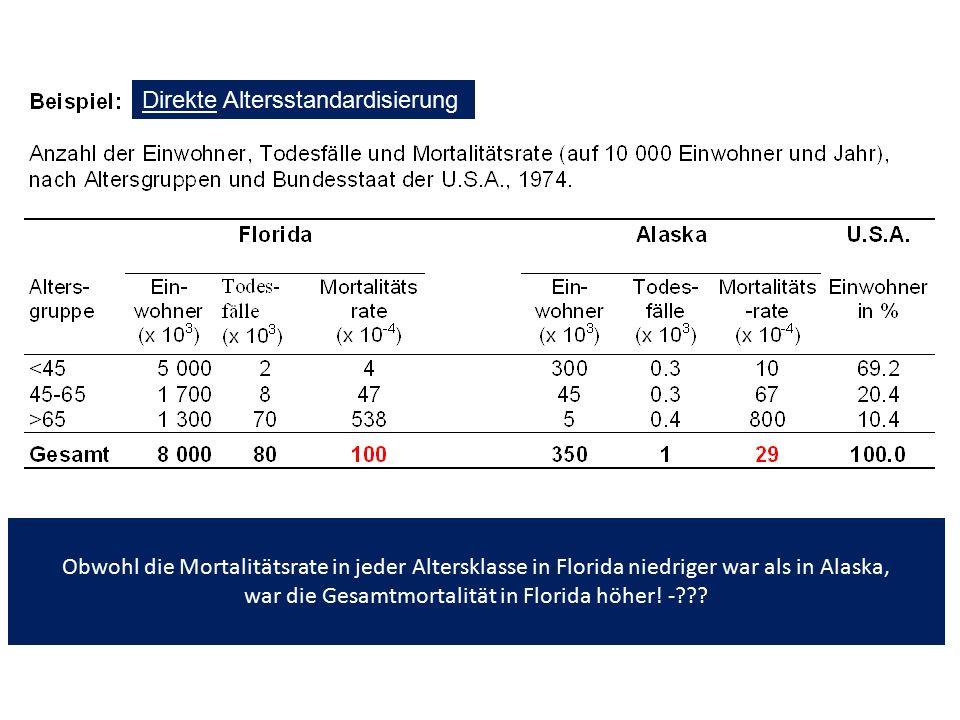 Obwohl die Mortalitätsrate in jeder Altersklasse in Florida niedriger war als in Alaska, war die Gesamtmortalität in Florida höher! -??? Direkte Alter