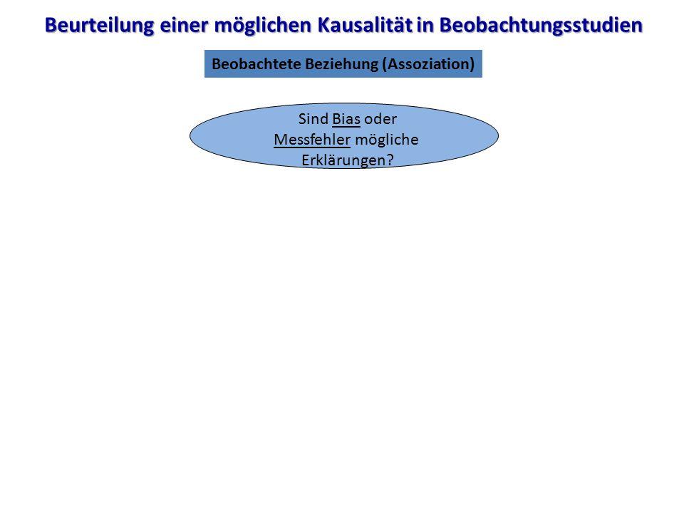 Beurteilung einer möglichen Kausalität in Beobachtungsstudien Beobachtete Beziehung (Assoziation) Sind Bias oder Messfehler mögliche Erklärungen?