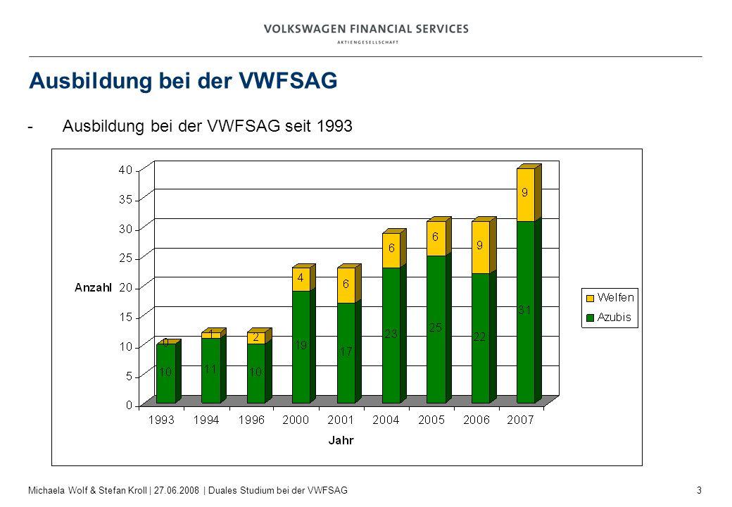 3 Michaela Wolf & Stefan Kroll | 27.06.2008 | Duales Studium bei der VWFSAG Ausbildung bei der VWFSAG - Ausbildung bei der VWFSAG seit 1993