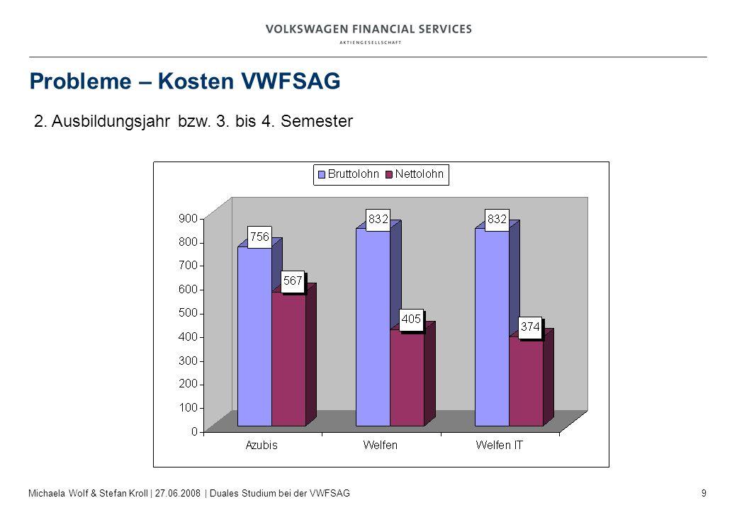 9 Michaela Wolf & Stefan Kroll | 27.06.2008 | Duales Studium bei der VWFSAG Probleme – Kosten VWFSAG 2. Ausbildungsjahr bzw. 3. bis 4. Semester