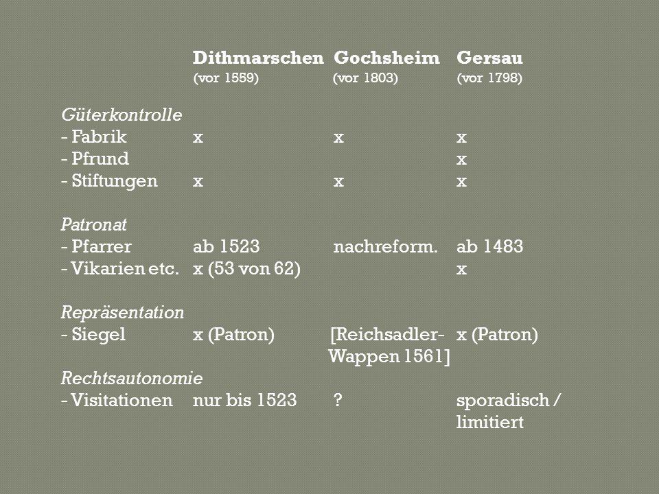 Dithmarschen GochsheimGersau (vor 1559) (vor 1803)(vor 1798) Güterkontrolle - Fabrikx xx - Pfrundx - Stiftungenx xx Patronat - Pfarrerab 1523 nachrefo