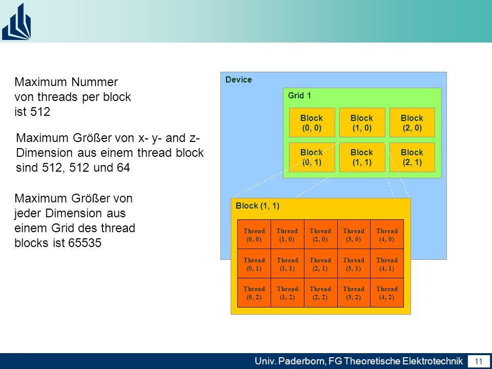 11 Univ. Paderborn, FG Theoretische Elektrotechnik 11 Device Grid 1 Block (0, 0) Block (1, 0) Block (2, 0) Block (0, 1) Block (1, 1) Block (2, 1) Bloc