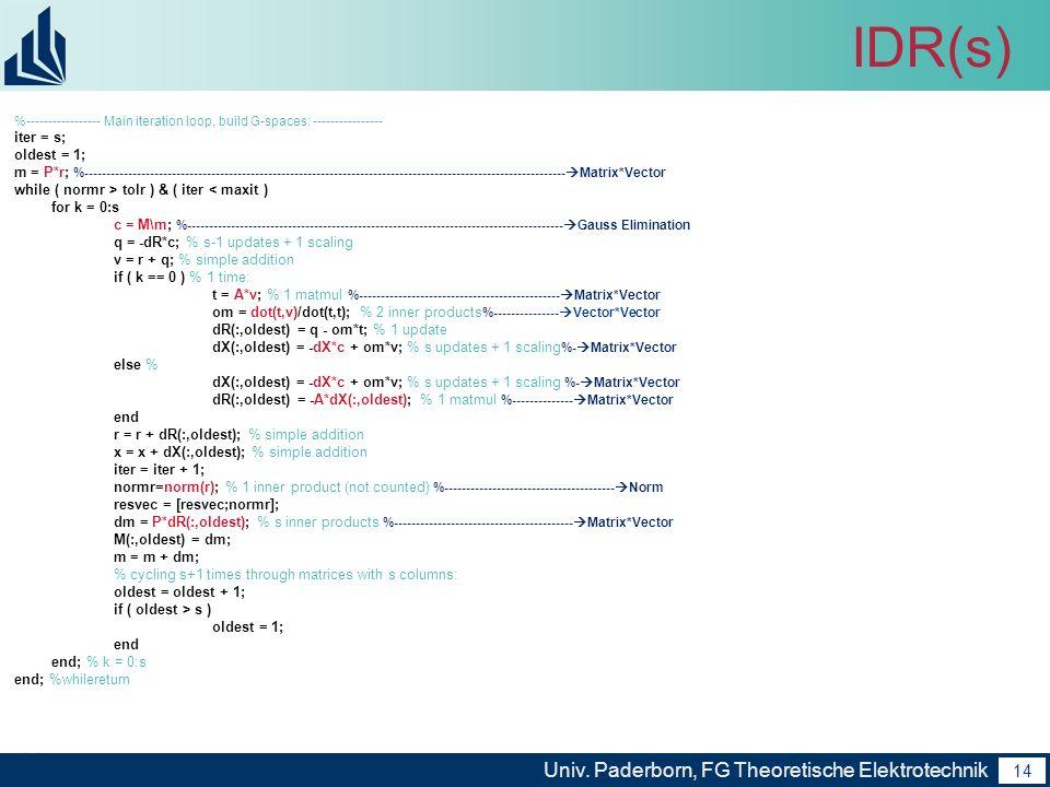 14 Univ. Paderborn, FG Theoretische Elektrotechnik 14 IDR(s) %----------------- Main iteration loop, build G-spaces: ---------------- iter = s; oldest