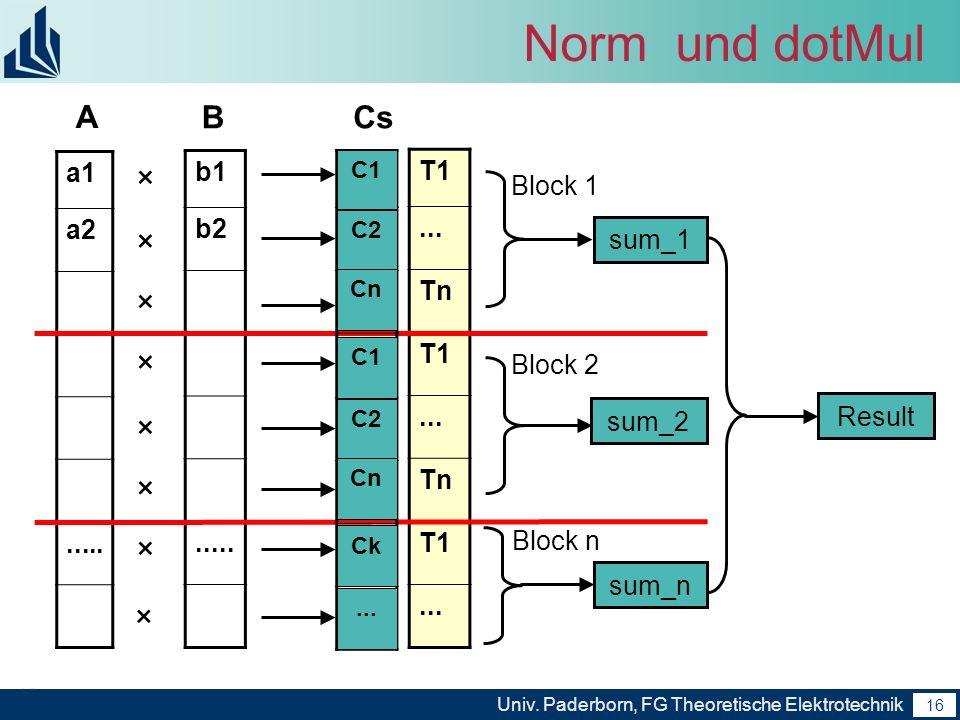16 Univ. Paderborn, FG Theoretische Elektrotechnik 16 Norm und dotMul a1 a2..... b1 b2..... T1... Tn T1... Tn T1... A B Block 1 × × × × × × × × Block