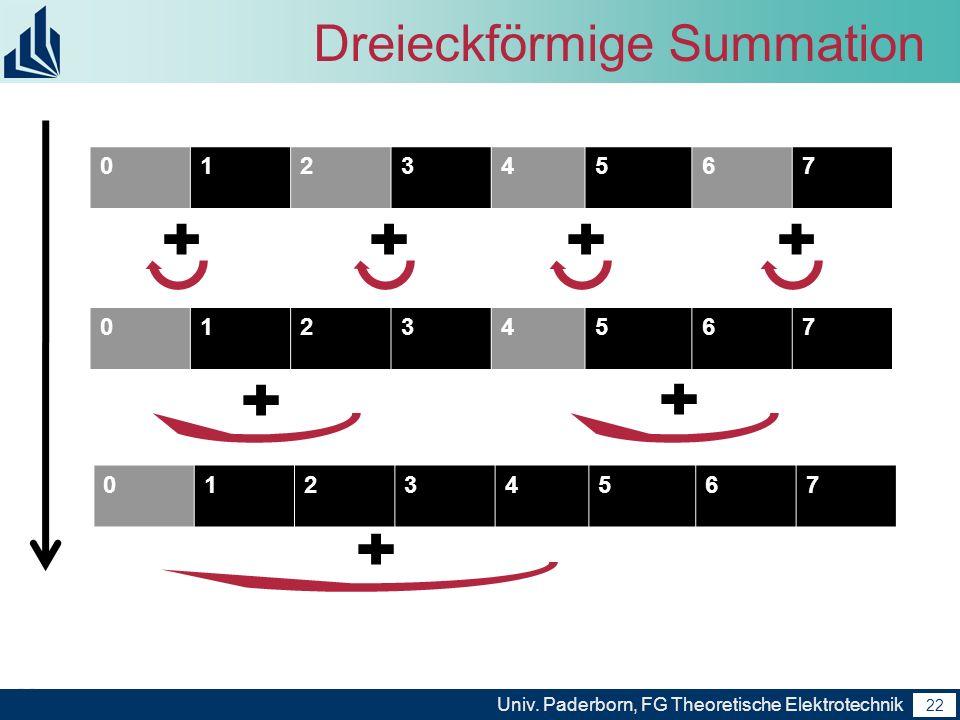 22 Univ. Paderborn, FG Theoretische Elektrotechnik 22 Dreieckförmige Summation 01234567 01234567 01234567