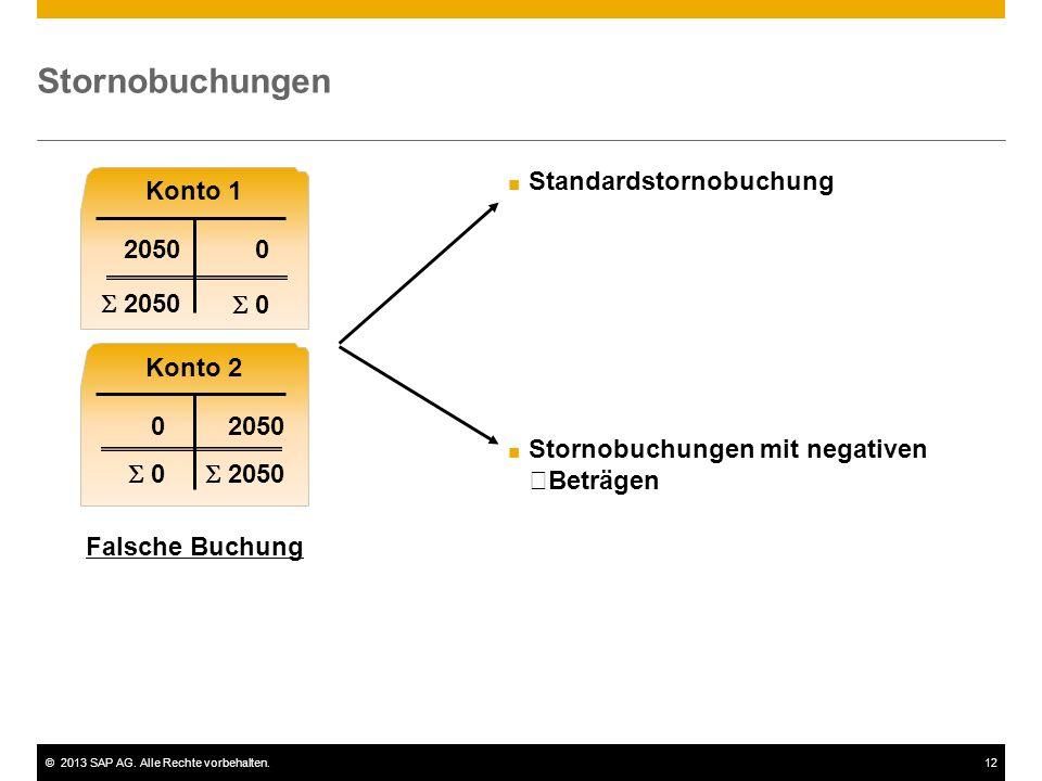 ©2013 SAP AG. Alle Rechte vorbehalten.12 Stornobuchungen Konto 1 2050 Konto 2 2050 Falsche Buchung  2050  0 ■ Standardstornobuchung ■ Stornobuchunge