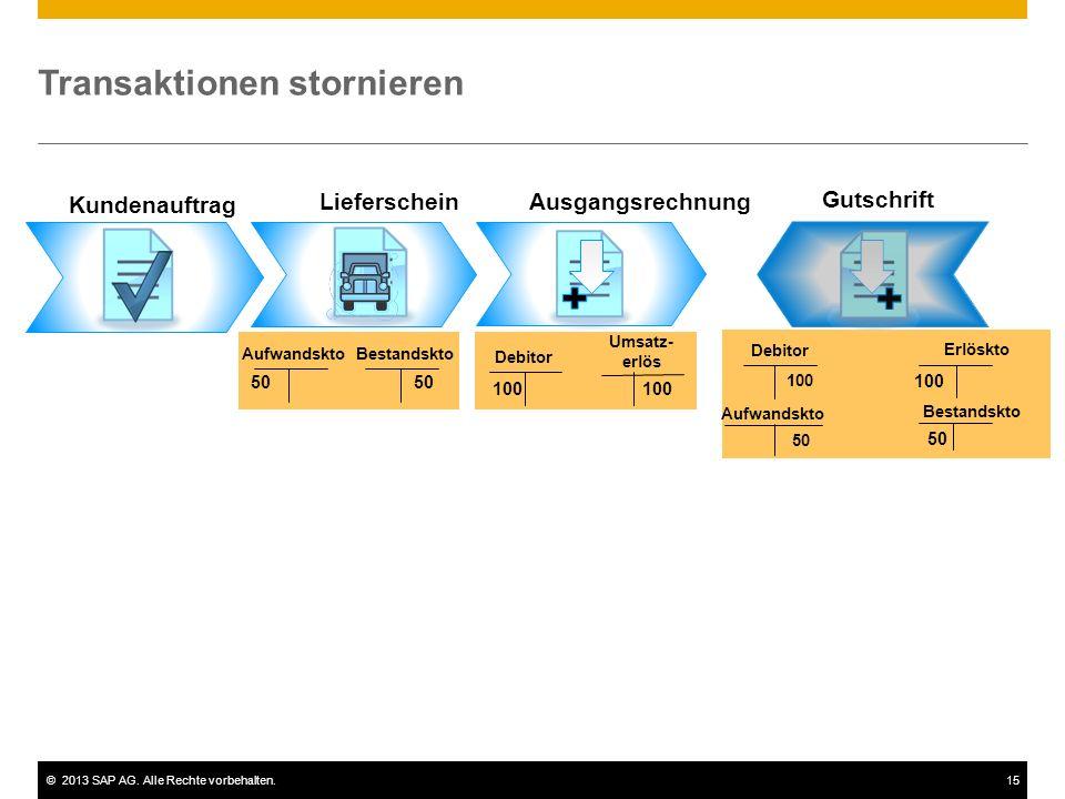 ©2013 SAP AG. Alle Rechte vorbehalten.15 Transaktionen stornieren 50 BestandsktoAufwandskto 100 Debitor 100 Erlöskto 50 Aufwandskto Bestandskto 50 Ums