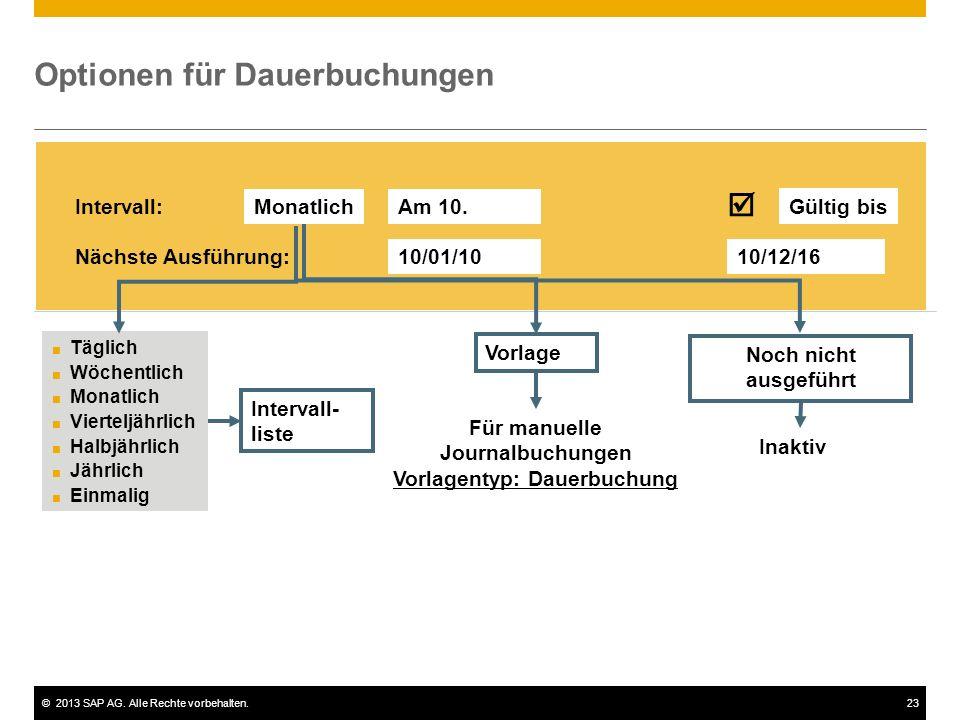 ©2013 SAP AG. Alle Rechte vorbehalten.23 Optionen für Dauerbuchungen Intervall:Am 10. Nächste Ausführung:10/01/10 ■ Täglich ■ Wöchentlich ■ Monatlich