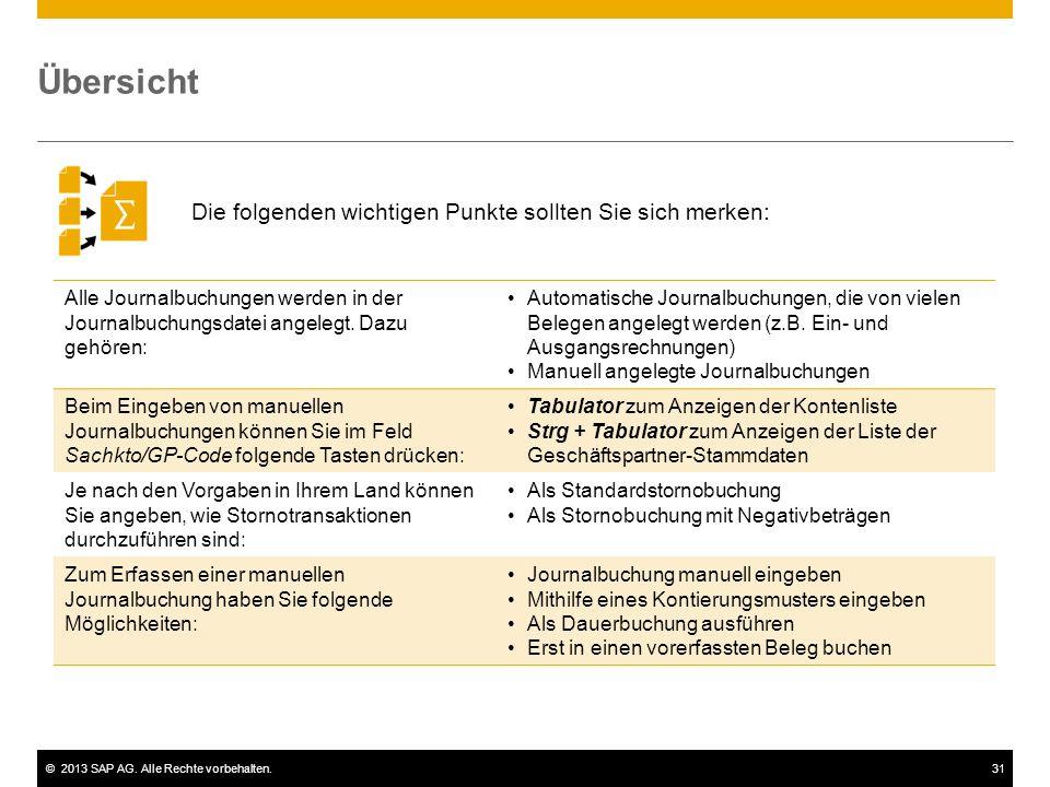 ©2013 SAP AG. Alle Rechte vorbehalten.31 Übersicht Die folgenden wichtigen Punkte sollten Sie sich merken: Alle Journalbuchungen werden in der Journal