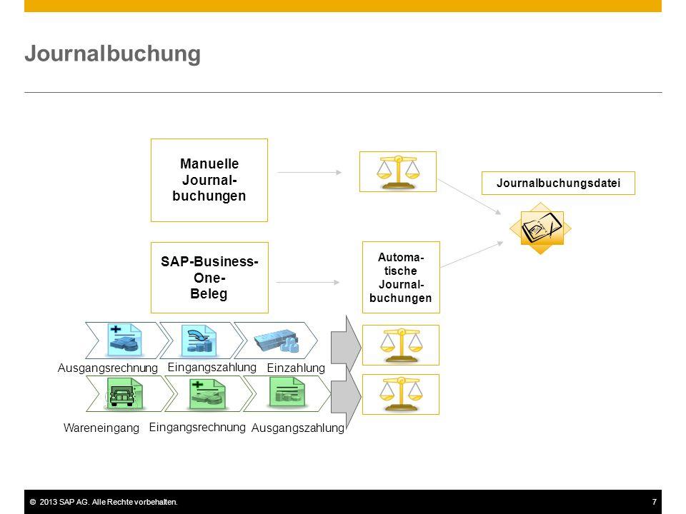 ©2013 SAP AG. Alle Rechte vorbehalten.7 Journalbuchung Manuelle Journal- buchungen Journalbuchungsdatei SAP-Business- One- Beleg Automa- tische Journa